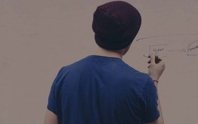 Touchpoints & Interaction: Develop Brand System